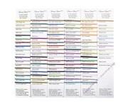 "Rainbow Gallery карта цветов ""Petite Treasure Braid"" с образцами нитей"